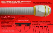 InterLocked Liquid Tight steel Conduit (YF-806)