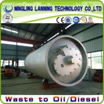 Lanning Patented products waste oil distillation plant