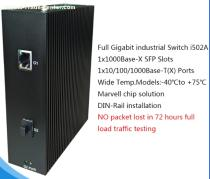 2 ports Full Gigabit Unmanaged Industrial Ethernet Switch