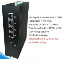 5 ports Full Gigabit Unmanaged Industrial Ethernet Switch