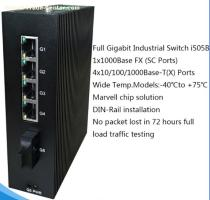 5 ports 4×10/100/1000BaseT(X) ports, and 1×1000BaseX port Full Gigabit Unmanaged Industrial Ethernet Switch