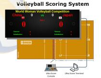 Volleyball Scoring System