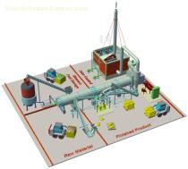 Fish meal Plant,Fish Meal Machine,Fish Meal Production Line