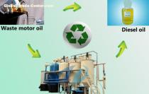 Converting waste motor oil to diesel fuel
