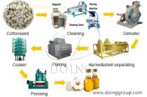 cotton seed oil mill machinery using advanced method of oil extraction from cottonseed